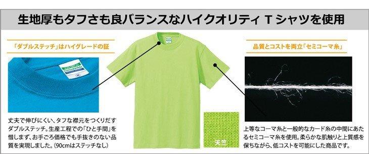 Tシャツ 素材